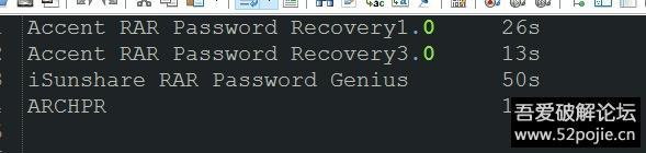 已测最快RAR密码暴力破解工具值得收藏