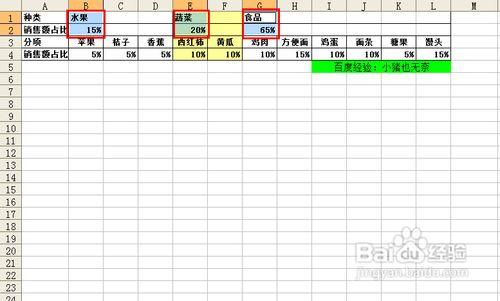 【Excel】复合饼图的制作技巧