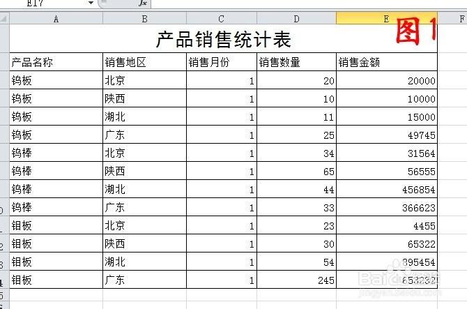 Excel中如何进行分类汇总,分类汇总表格数据