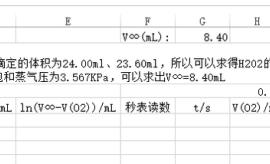 【华南理工大学】如何用excel处理实验数据报告
