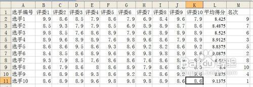 利用excel制作比赛自动评分表