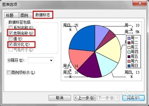 WPS excel怎么做扇形分析图