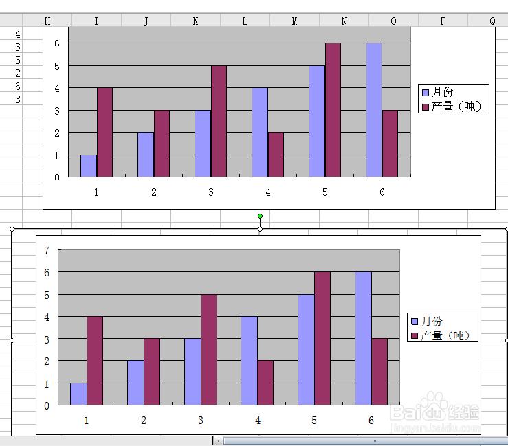 Excel中的图表如何旋转