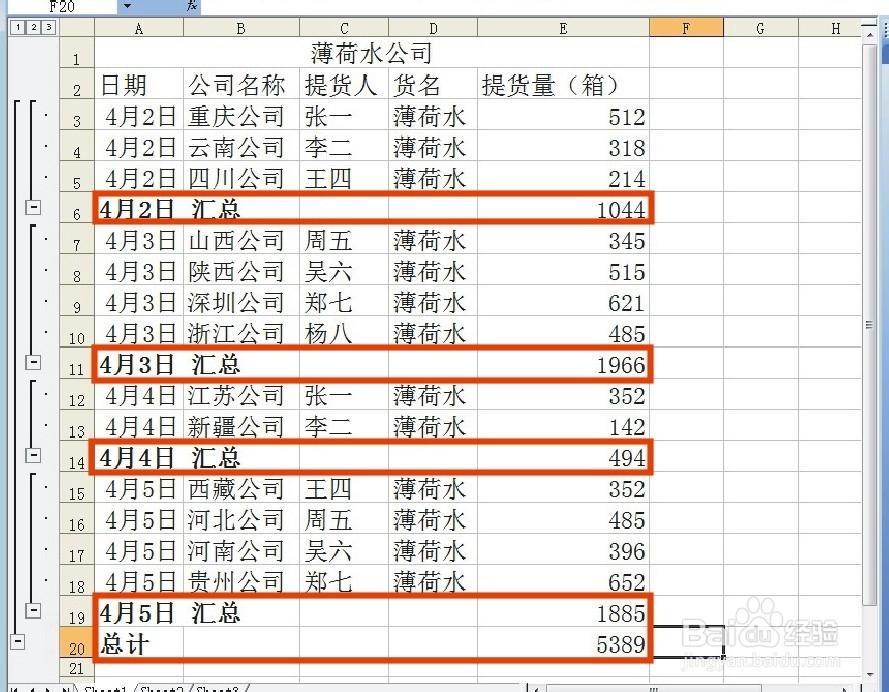 Excel怎样使用分类汇总