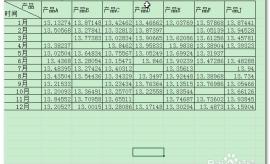 Excel中如何快速填充空白单元格?