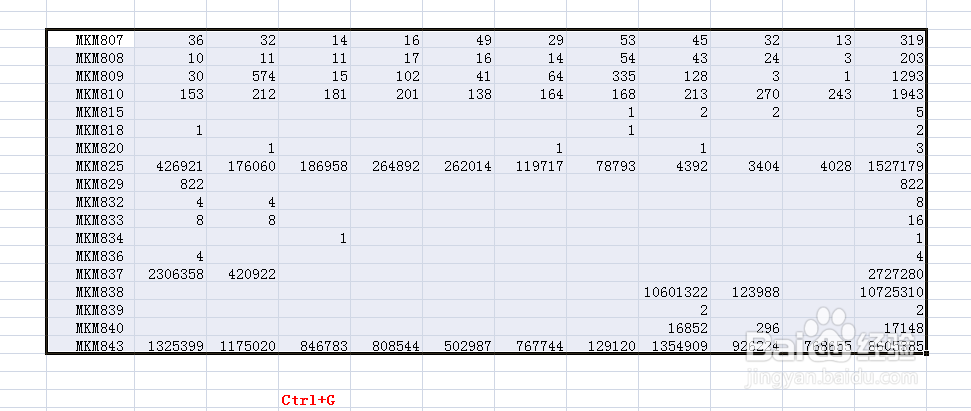 EXCEL空白单元格填充为0
