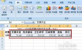 excel怎样用不同工作表中的数据创建图表