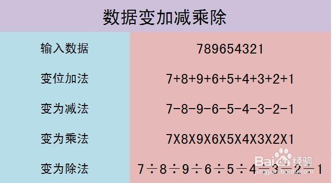 "EXCEL技巧——单元格如何实现""+、-、X、÷"""