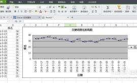 怎样在Excel表格中插入折线图