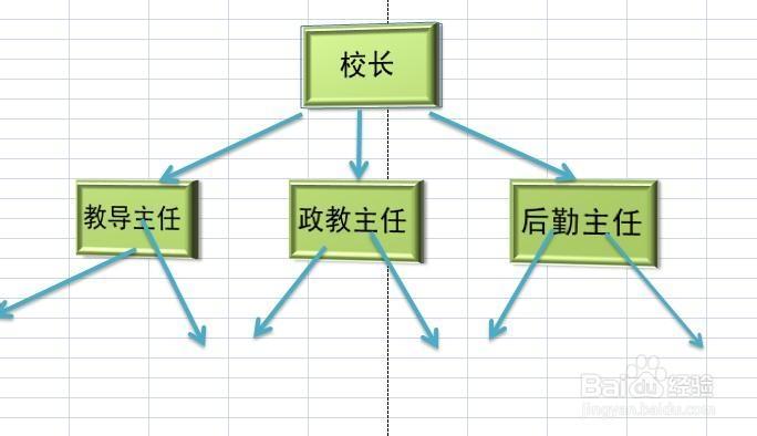 EXCEL技巧——怎样制作单位组织结构图