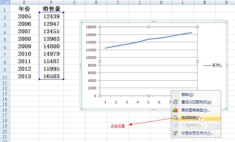 excel折线图横坐标怎么设置