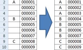 excel如何快速自动填充空白单元格上一行的内容