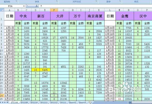 怎么拆分一个Excel工作簿中的多个工作表?