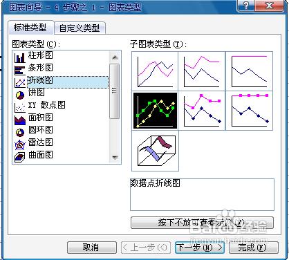 怎么使用excel制作折线图